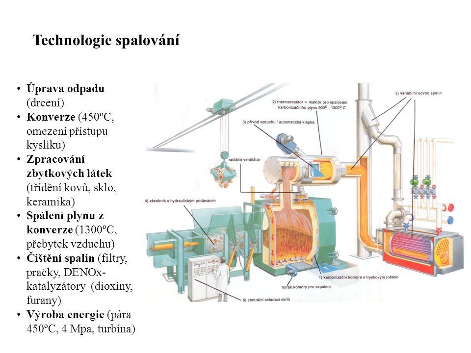 Úprava odpadu (drcení) Konverze (450ºC, omezení přístupu kyslíku) Zpracování zbytkových látek (třídění kovů, sklo, keramika) Spálení plynu z konverze (1300ºC, přebytek vzduchu) Čištění spalin (filtry, pračky, DENOx- katalyzátory (dioxiny, furany) Výroba energie (pára 450ºC, 4 Mpa, turbína) Technologie spalování