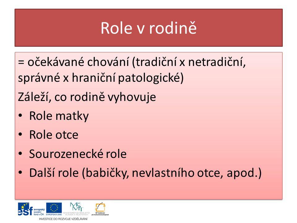 Role v rodině = očekávané chování (tradiční x netradiční, správné x hraniční patologické) Záleží, co rodině vyhovuje Role matky Role otce Sourozenecké role Další role (babičky, nevlastního otce, apod.) = očekávané chování (tradiční x netradiční, správné x hraniční patologické) Záleží, co rodině vyhovuje Role matky Role otce Sourozenecké role Další role (babičky, nevlastního otce, apod.)