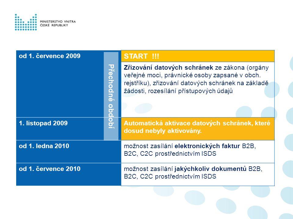 od 1. července 2009 START !!! Zřizování datových schránek ze zákona (orgány veřejné moci, právnické osoby zapsané v obch. rejstříku), zřizování datový