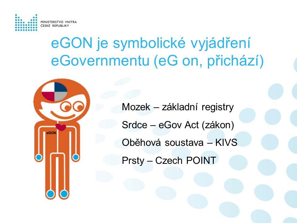 eGON je symbolické vyjádření eGovernmentu (eG on, přichází) Mozek – základní registry Srdce – eGov Act (zákon) Oběhová soustava – KIVS Prsty – Czech P