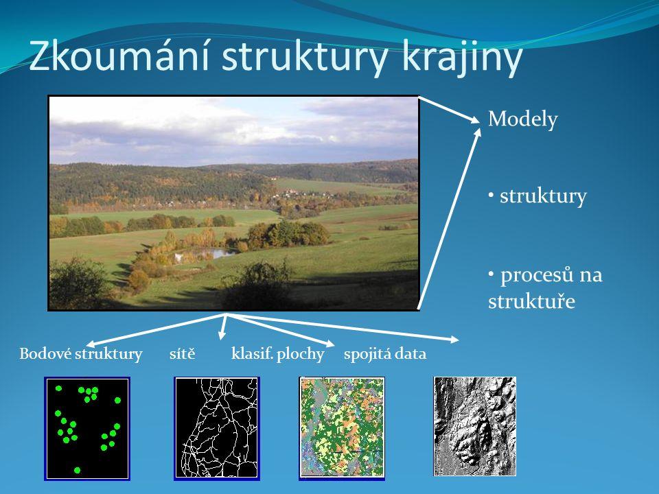 Zkoumání struktury krajiny Modely struktury procesů na struktuře Bodové struktury sítě klasif.