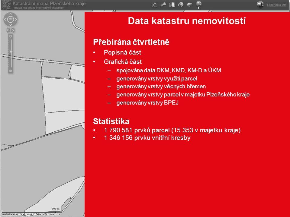 Data katastru nemovitostí Přebírána čtvrtletně Popisná část Grafická část –spojována data DKM, KMD, KM-D a ÚKM –generovány vrstvy využití parcel –generovány vrstvy věcných břemen –generovány vrstvy parcel v majetku Plzeňského kraje –generovány vrstvy BPEJ Statistika 1 790 581 prvků parcel (15 353 v majetku kraje) 1 346 156 prvků vnitřní kresby