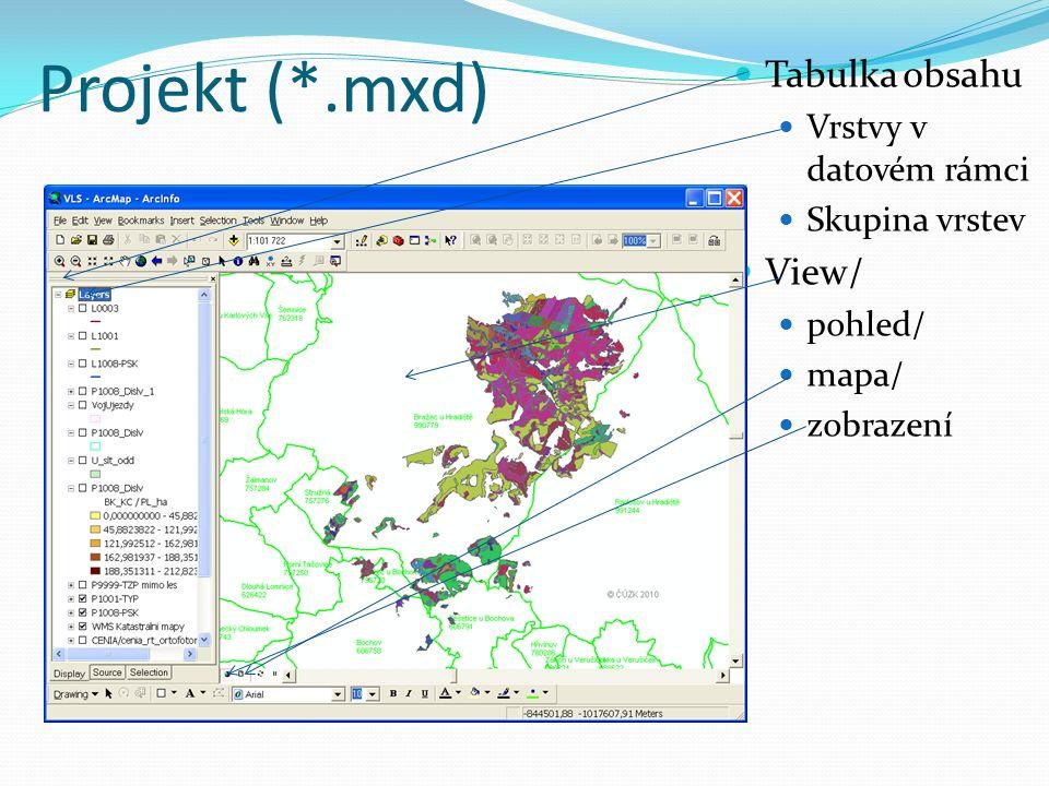Projekt (*.mxd) Tabulka obsahu Vrstvy v datovém rámci Skupina vrstev View/ pohled/ mapa/ zobrazení