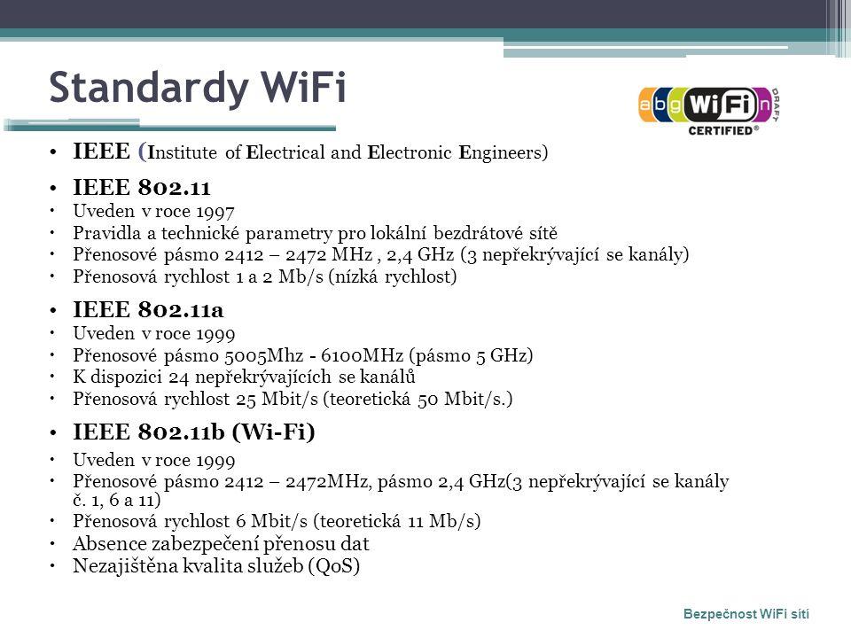 Standardy WiFi IEEE ( Institute of Electrical and Electronic Engineers) IEEE 802.11  Uveden v roce 1997  Pravidla a technické parametry pro lokální bezdrátové sítě  Přenosové pásmo 2412 – 2472 MHz, 2,4 GHz (3 nepřekrývající se kanály)  Přenosová rychlost 1 a 2 Mb/s (nízká rychlost) IEEE 802.11a  Uveden v roce 1999  Přenosové pásmo 5005Mhz - 6100MHz (pásmo 5 GHz)  K dispozici 24 nepřekrývajících se kanálů  Přenosová rychlost 25 Mbit/s (teoretická 50 Mbit/s.) IEEE 802.11b (Wi-Fi)  Uveden v roce 1999  Přenosové pásmo 2412 – 2472MHz, pásmo 2,4 GHz(3 nepřekrývající se kanály č.