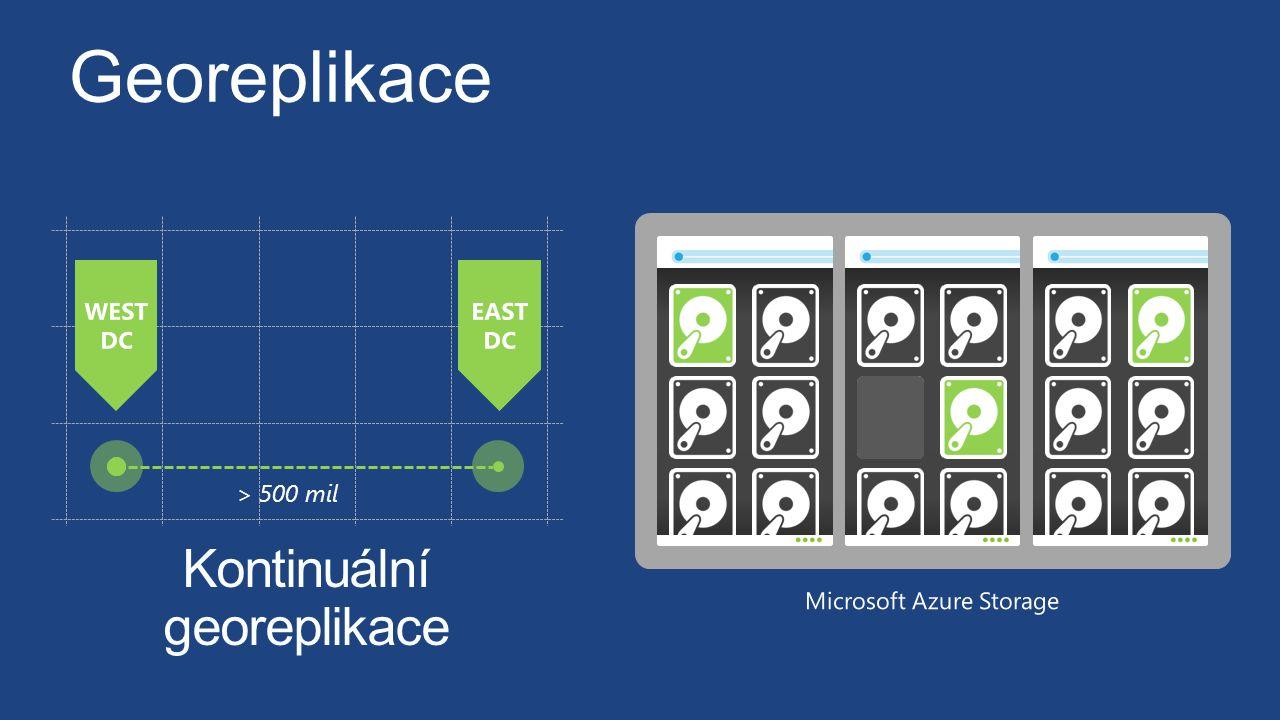 Kontinuální georeplikace > 500 mil Microsoft Azure Storage Georeplikace