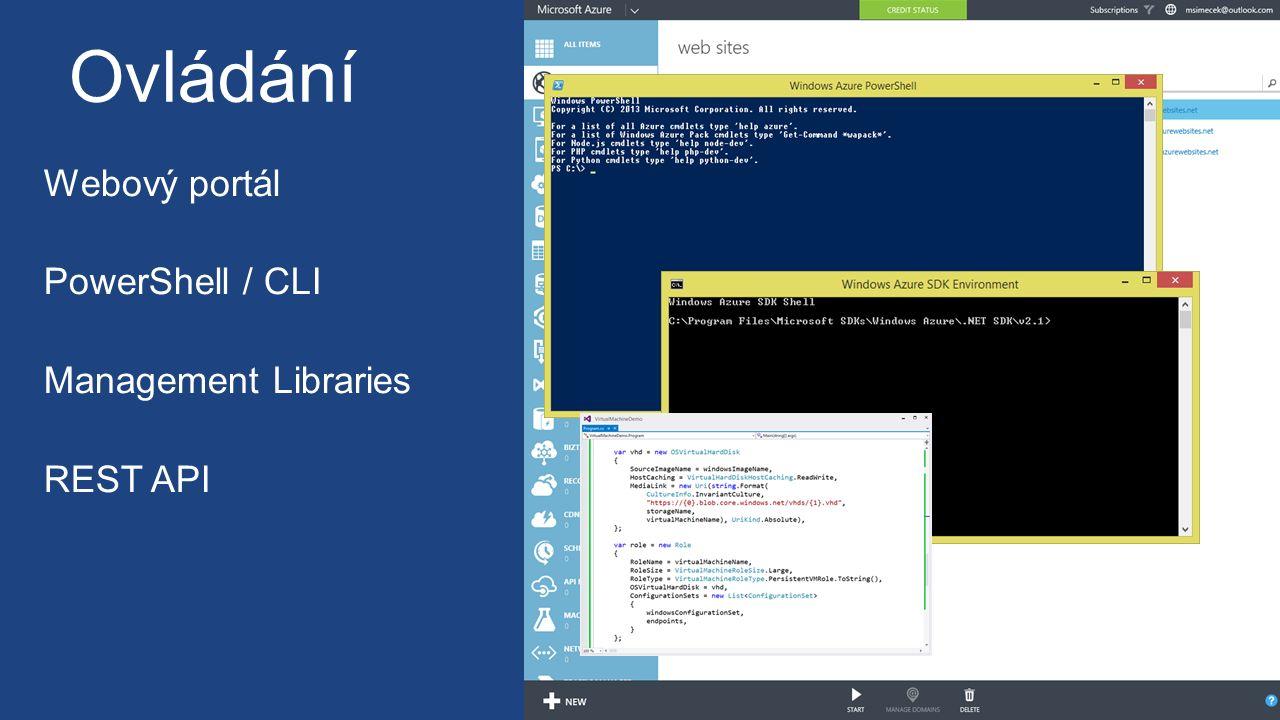 Ovládání Webový portál PowerShell / CLI Management Libraries REST API