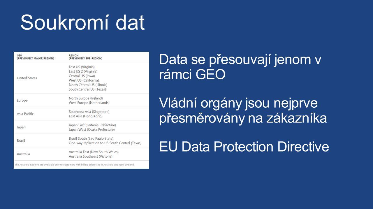 Soukromí dat Data se přesouvají jenom v rámci GEO Vládní orgány jsou nejprve přesměrovány na zákazníka EU Data Protection Directive