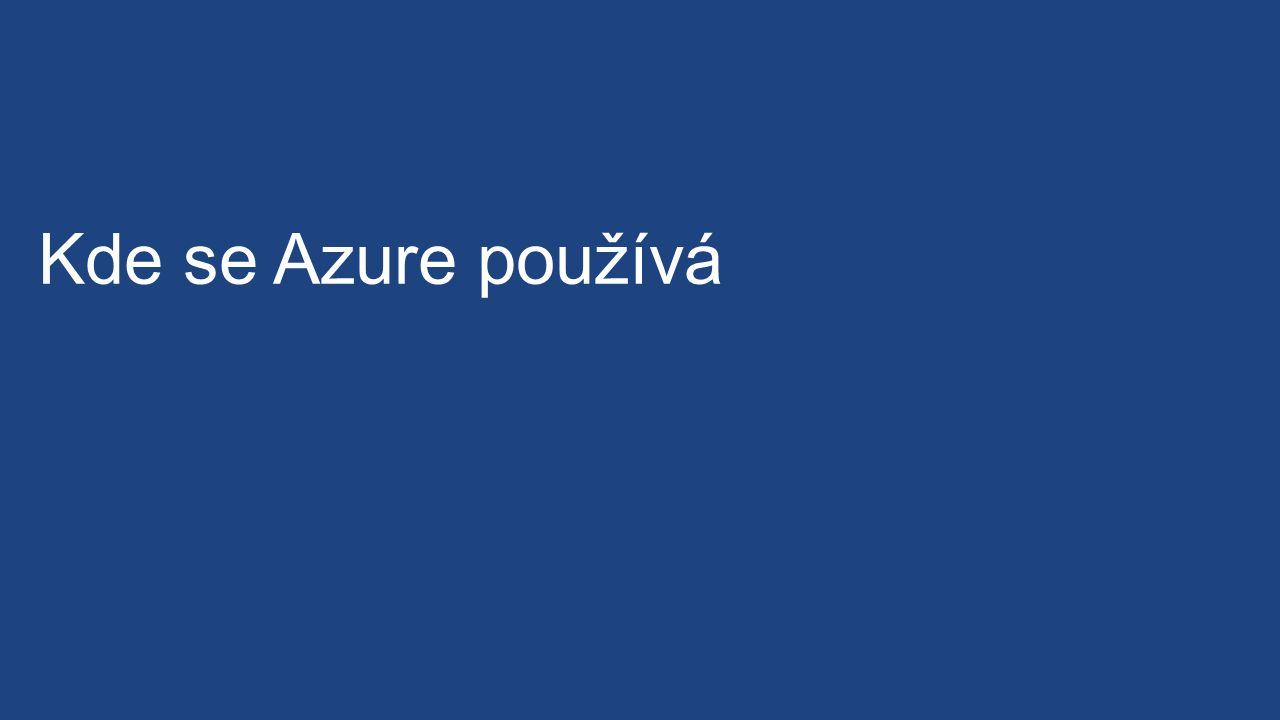 Kde se Azure používá