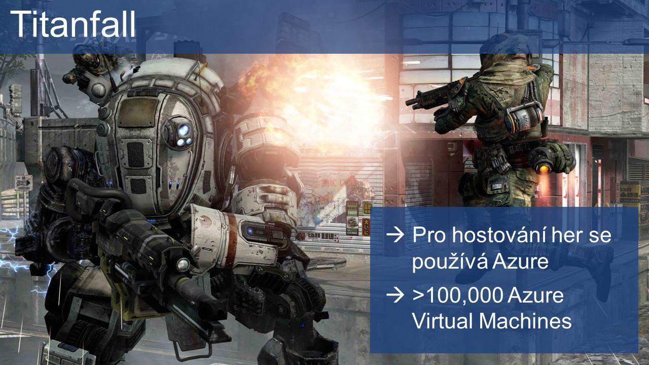  Pro hostování her se používá Azure  >100,000 Azure Virtual Machines Titanfall