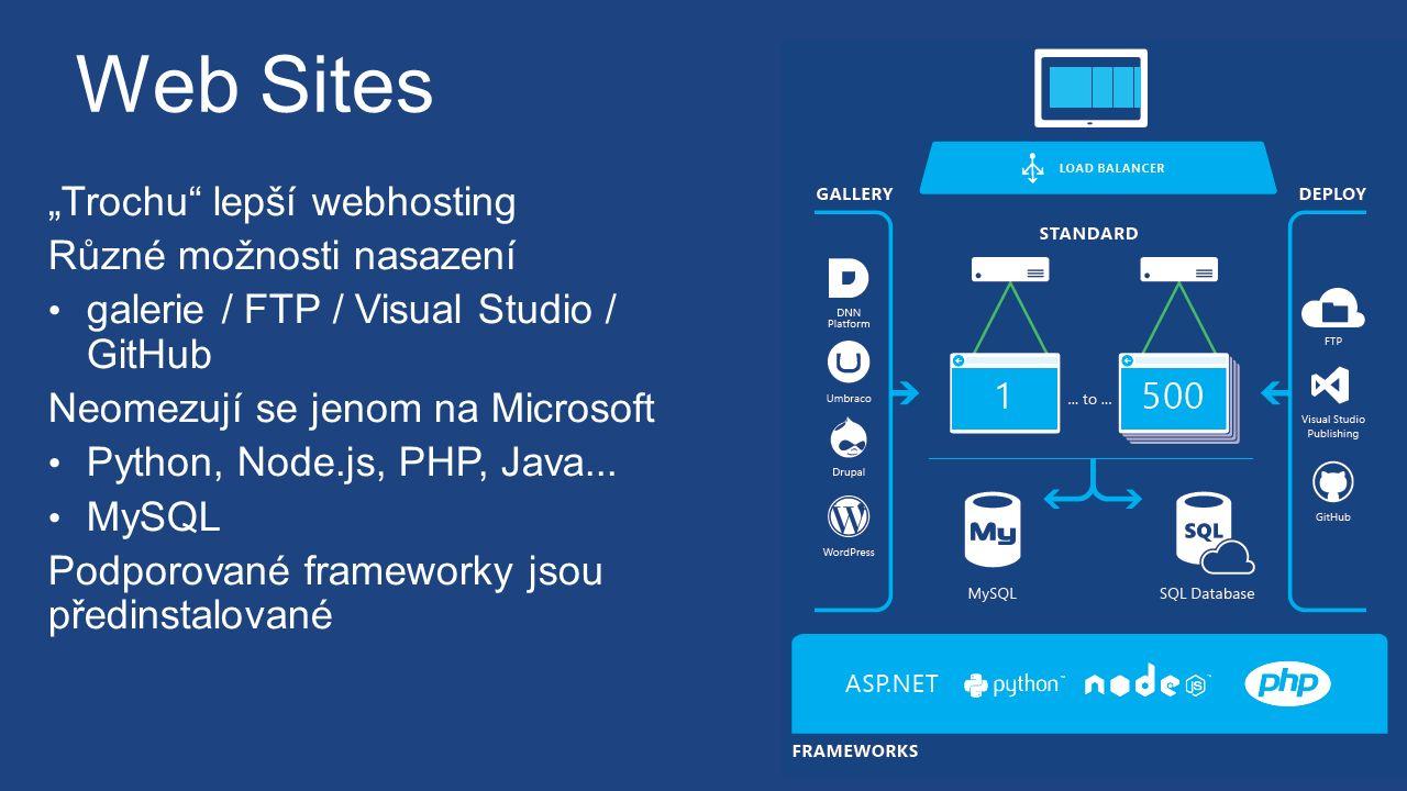 """Web Sites """"Trochu lepší webhosting Různé možnosti nasazení galerie / FTP / Visual Studio / GitHub Neomezují se jenom na Microsoft Python, Node.js, PHP, Java..."""