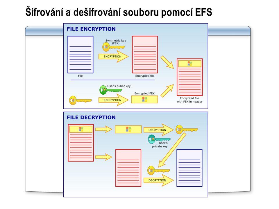 Šifrování a dešifrování souboru pomocí EFS