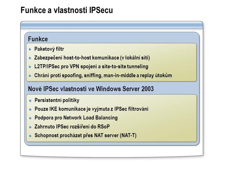 Funkce a vlastnosti IPSecu Funkce Nové IPSec vlastnosti ve Windows Server 2003 Funkce Nové IPSec vlastnosti ve Windows Server 2003 Paketový filtr Zabezpečení host-to-host komunikace (v lokální síti) L2TP/IPSec pro VPN spojení a site-to-site tunneling Chrání proti spoofing, sniffing, man-in-middle a replay útokům Paketový filtr Zabezpečení host-to-host komunikace (v lokální síti) L2TP/IPSec pro VPN spojení a site-to-site tunneling Chrání proti spoofing, sniffing, man-in-middle a replay útokům Persistentní politiky Pouze IKE komunikace je vyjmuta z IPSec filtrování Podpora pro Network Load Balancing Zahrnuto IPSec rozšíření do RSoP Schopnost procházet přes NAT server (NAT-T) Persistentní politiky Pouze IKE komunikace je vyjmuta z IPSec filtrování Podpora pro Network Load Balancing Zahrnuto IPSec rozšíření do RSoP Schopnost procházet přes NAT server (NAT-T)