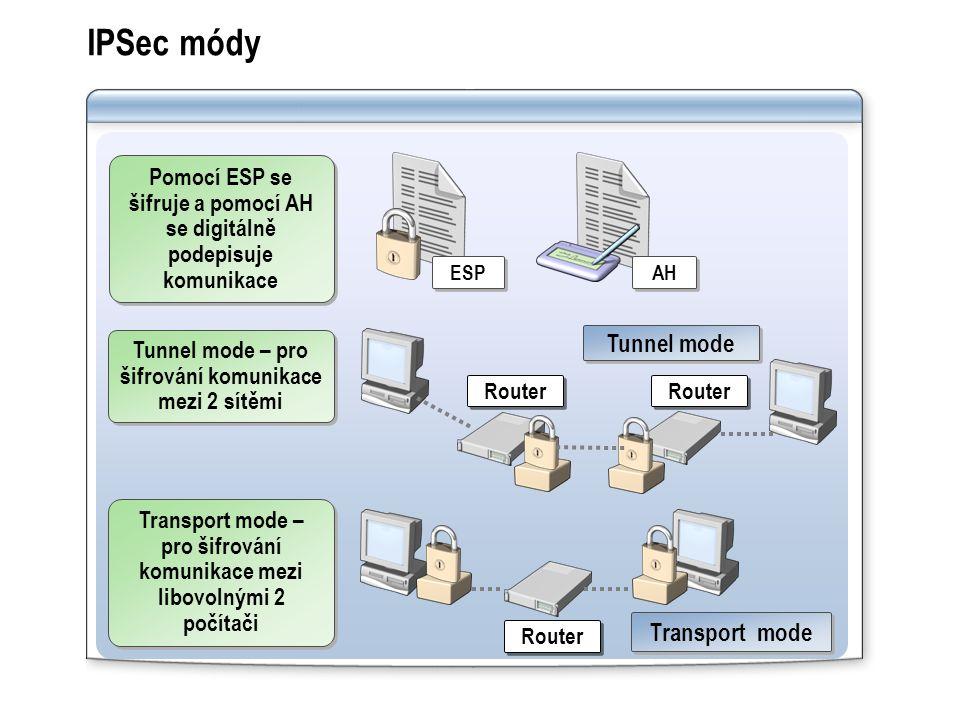 IPSec módy Pomocí ESP se šifruje a pomocí AH se digitálně podepisuje komunikace Router Tunnel mode Transport mode – pro šifrování komunikace mezi libovolnými 2 počítači Tunnel mode – pro šifrování komunikace mezi 2 sítěmi ESP AH Router Transport mode