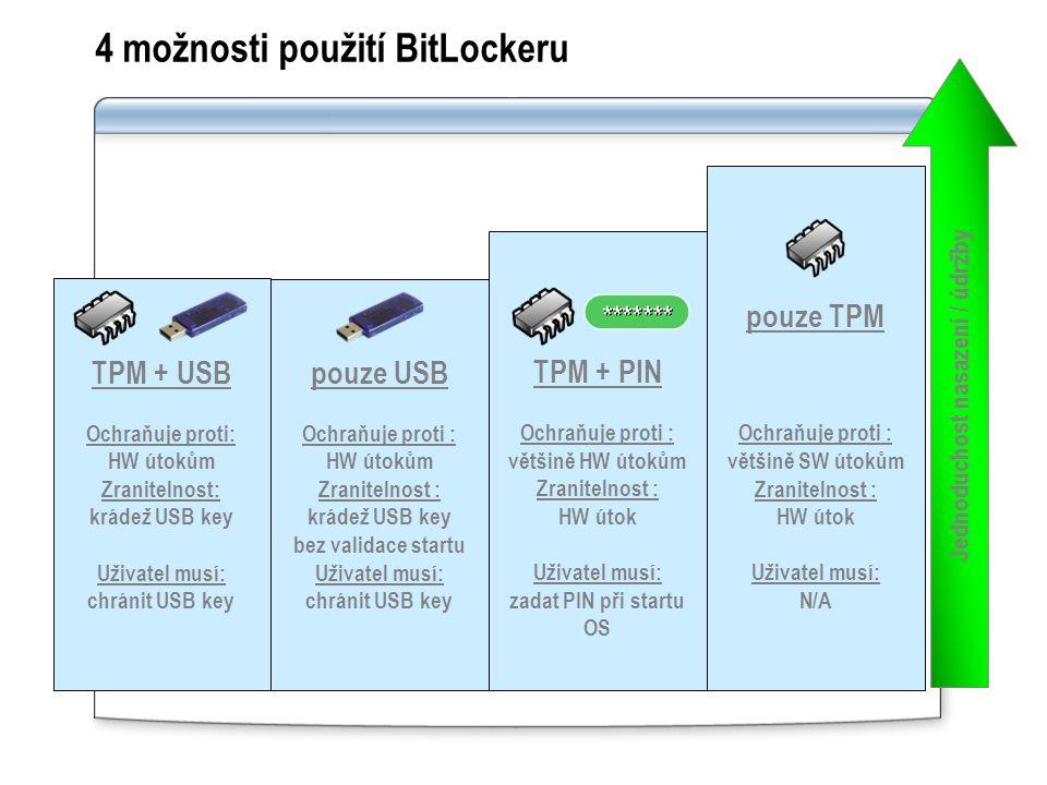 pouze TPM Ochraňuje proti : většině SW útokům Zranitelnost : HW útok Uživatel musí: N/A TPM + PIN Ochraňuje proti : většině HW útokům Zranitelnost : HW útok Uživatel musí: zadat PIN při startu OS pouze USB Ochraňuje proti : HW útokům Zranitelnost : krádež USB key bez validace startu Uživatel musí: chránit USB key TPM + USB Ochraňuje proti: HW útokům Zranitelnost: krádež USB key Uživatel musí: chránit USB key Jednoduchost nasazení / údržby 4 možnosti použití BitLockeru