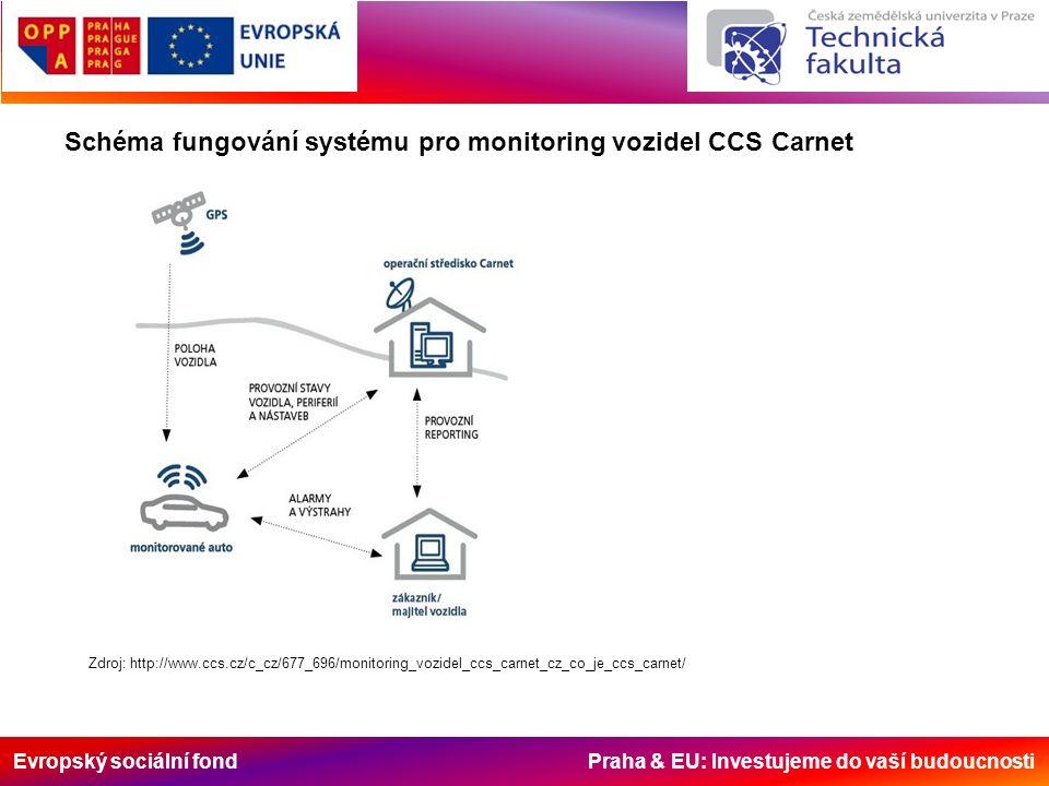 Evropský sociální fond Praha & EU: Investujeme do vaší budoucnosti Schéma fungování systému pro monitoring vozidel CCS Carnet Zdroj: http://www.ccs.cz