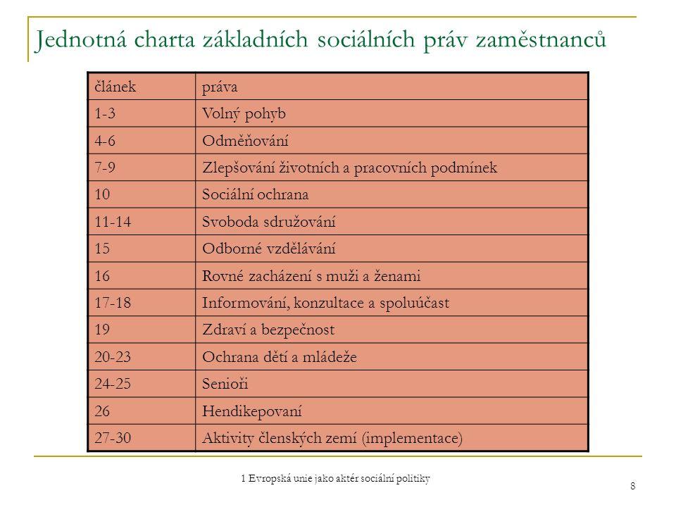 1 Evropská unie jako aktér sociální politiky 9 1992-2000: Maastrichtská smlouva a následné dokumenty 1992: Maastrichtská smlouva o Evropské Unii s přílohou Dohoda o sociální politice Podpora zaměstnanosti Zlepšování životních a pracovních podmínek Řádná sociální podpora Dialog mezi managementem a zaměstnanci Rozvoj lidských zdrojů Boj proti vylučování Úloha Evropské komise: sledování sociální situace, poradní úloha, podpora spolupráce, podpora politické koordinace, nastavení minimálních sociálních standardů 1993-2000: dva dokumenty (zelená kniha 1993 a Bílá kniha 1994), dokumenty o evropské sociální politice, dva akční plány sociální politiky (1995-1997, 1998-2000)