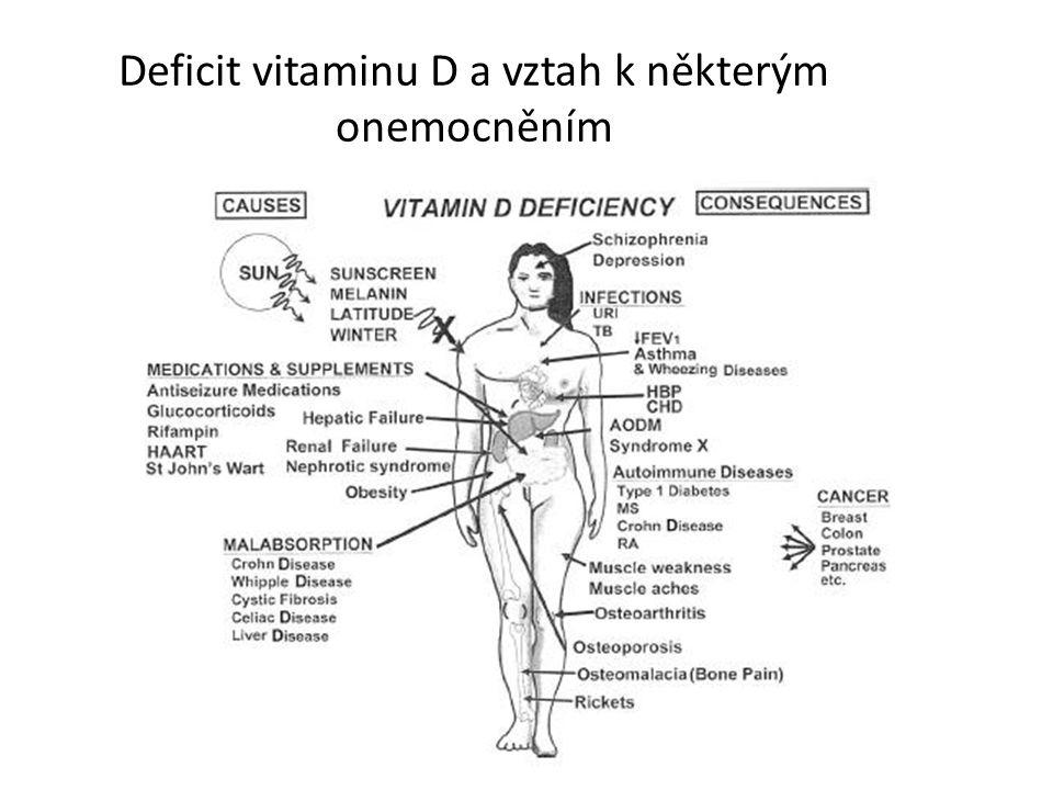 Deficit vitaminu D a vztah k některým onemocněním