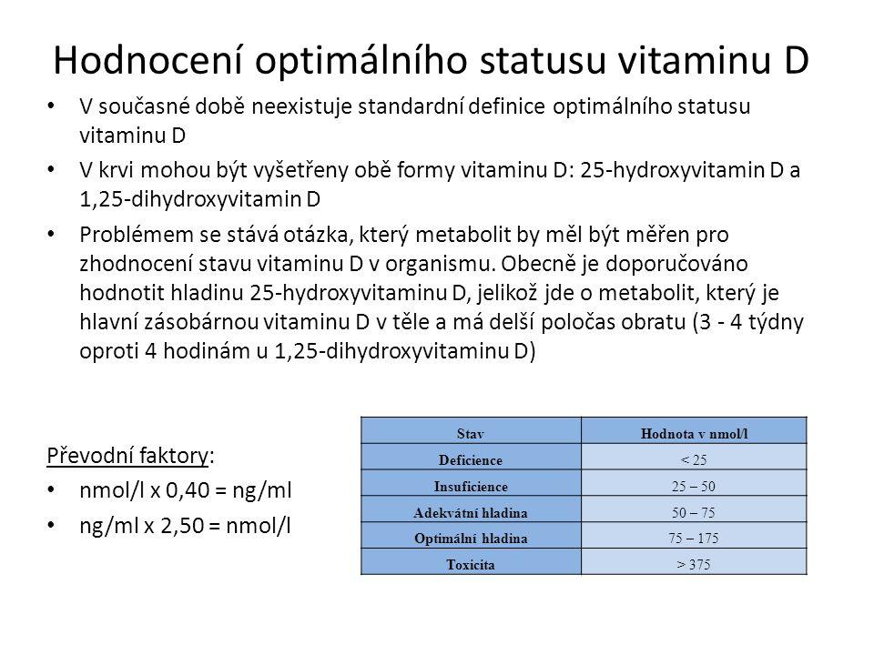 Hodnocení optimálního statusu vitaminu D V současné době neexistuje standardní definice optimálního statusu vitaminu D V krvi mohou být vyšetřeny obě formy vitaminu D: 25-hydroxyvitamin D a 1,25-dihydroxyvitamin D Problémem se stává otázka, který metabolit by měl být měřen pro zhodnocení stavu vitaminu D v organismu.