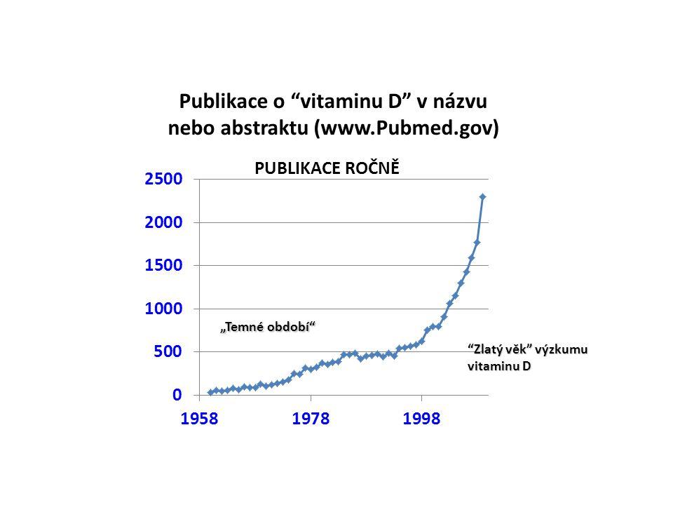 "Publikace o ""vitaminu D"" v názvu nebo abstraktu (www.Pubmed.gov) ""Zlatý věk"" výzkumu vitaminu D ""Temné období"""