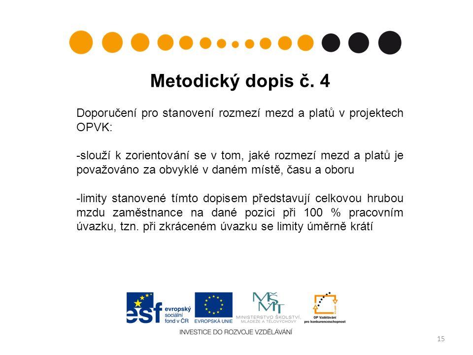 15 Metodický dopis č.