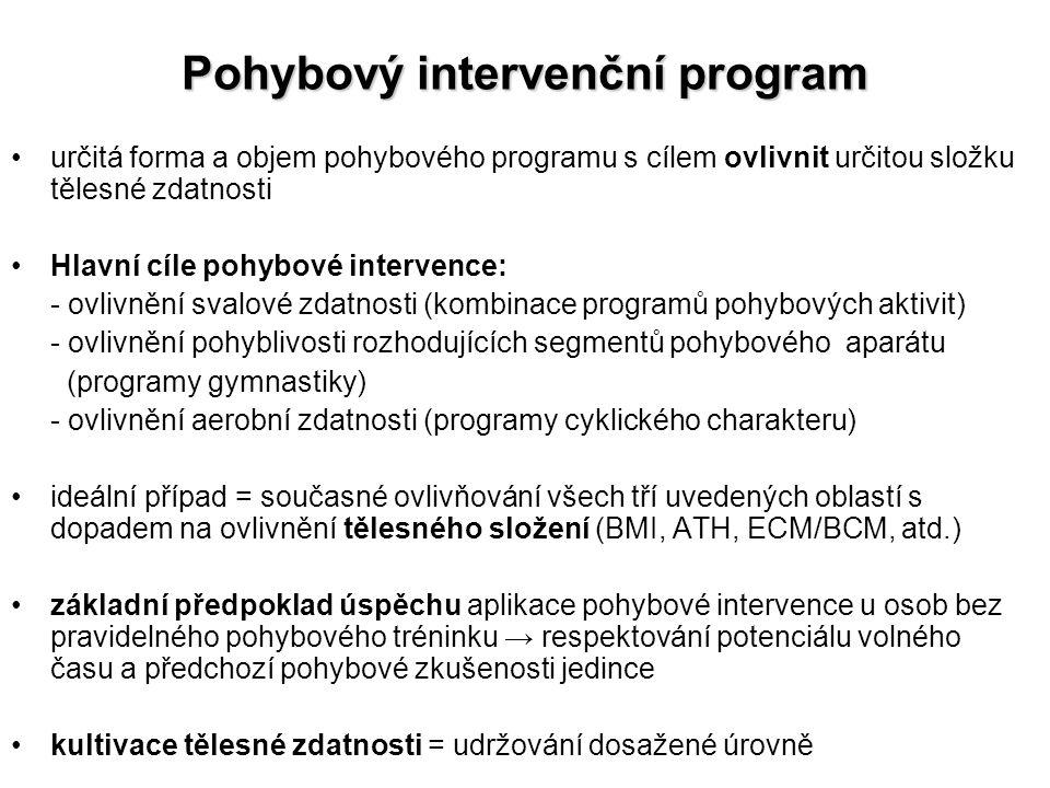 Pohybový intervenční program určitá forma a objem pohybového programu s cílem ovlivnit určitou složku tělesné zdatnosti Hlavní cíle pohybové intervence: - ovlivnění svalové zdatnosti (kombinace programů pohybových aktivit) - ovlivnění pohyblivosti rozhodujících segmentů pohybového aparátu (programy gymnastiky) - ovlivnění aerobní zdatnosti (programy cyklického charakteru) ideální případ = současné ovlivňování všech tří uvedených oblastí s dopadem na ovlivnění tělesného složení (BMI, ATH, ECM/BCM, atd.) základní předpoklad úspěchu aplikace pohybové intervence u osob bez pravidelného pohybového tréninku → respektování potenciálu volného času a předchozí pohybové zkušenosti jedince kultivace tělesné zdatnosti = udržování dosažené úrovně