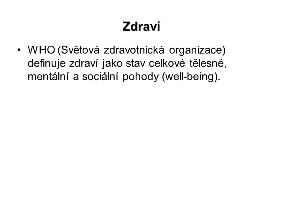 Zdraví WHO (Světová zdravotnická organizace) definuje zdraví jako stav celkové tělesné, mentální a sociální pohody (well-being).