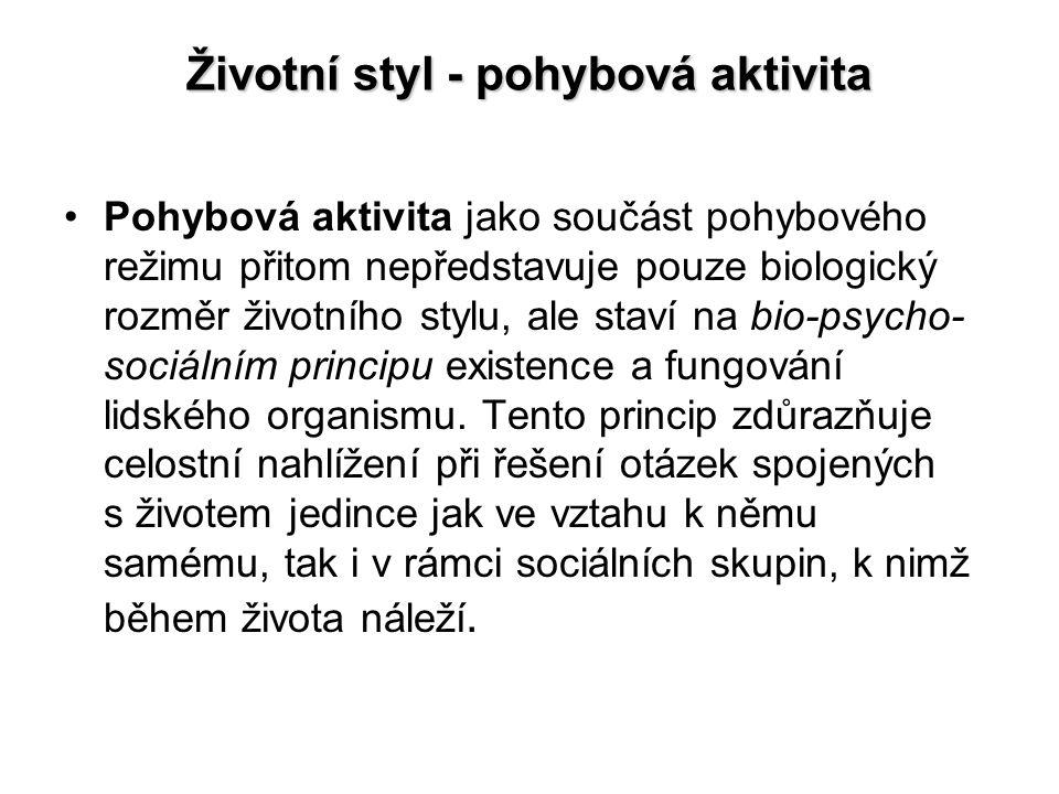 Životní styl - pohybová aktivita Pohybová aktivita jako součást pohybového režimu přitom nepředstavuje pouze biologický rozměr životního stylu, ale st