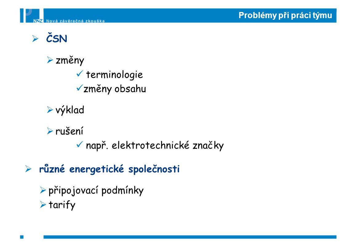 Problémy při práci týmu  ČSN  změny terminologie změny obsahu  výklad  rušení např.