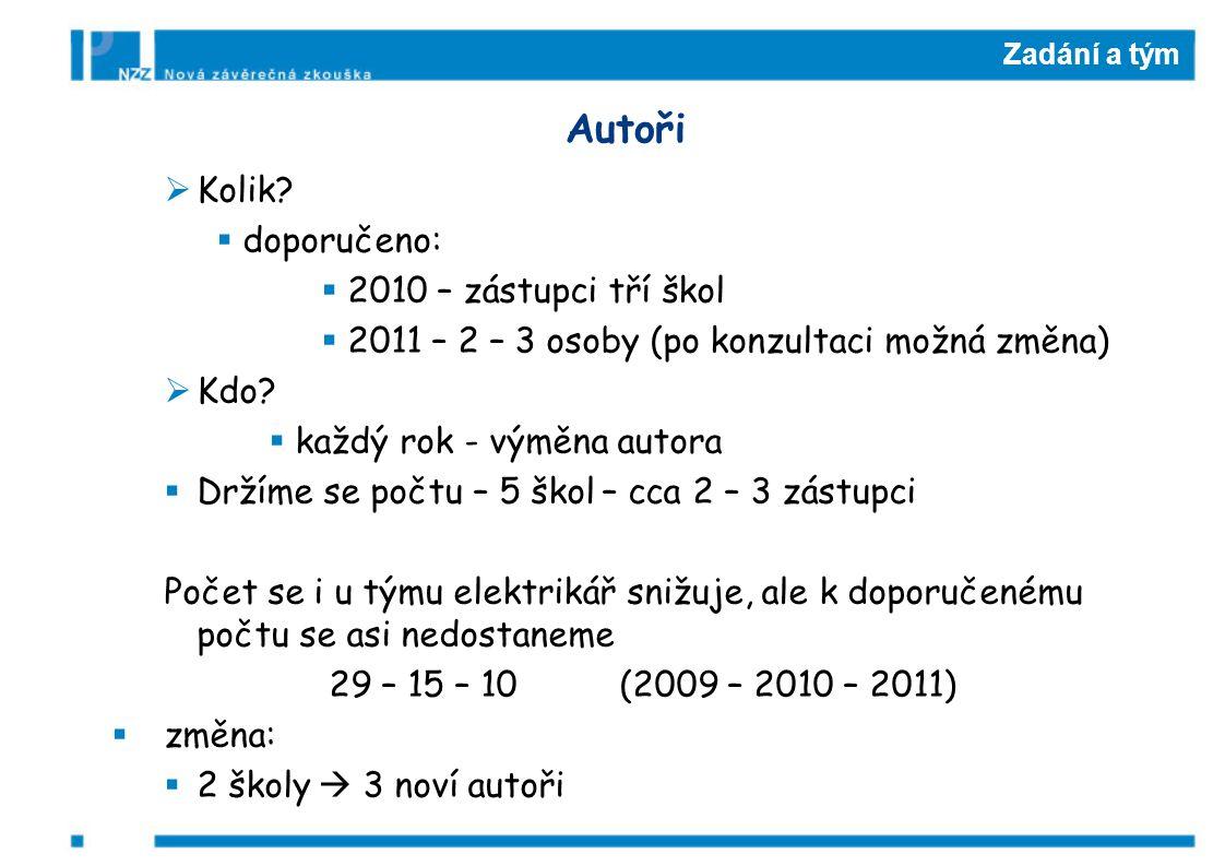 Zadání a tým  Kolik?  doporučeno:  2010 – zástupci tří škol  2011 – 2 – 3 osoby (po konzultaci možná změna)  Kdo?  každý rok - výměna autora  D