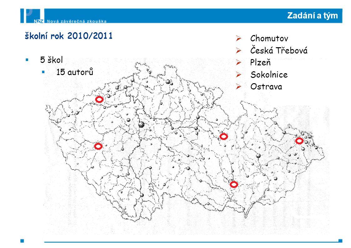 Zadání a tým školní rok 2010/2011  5 škol  15 autorů  Chomutov  Česká Třebová  Plzeň  Sokolnice  Ostrava