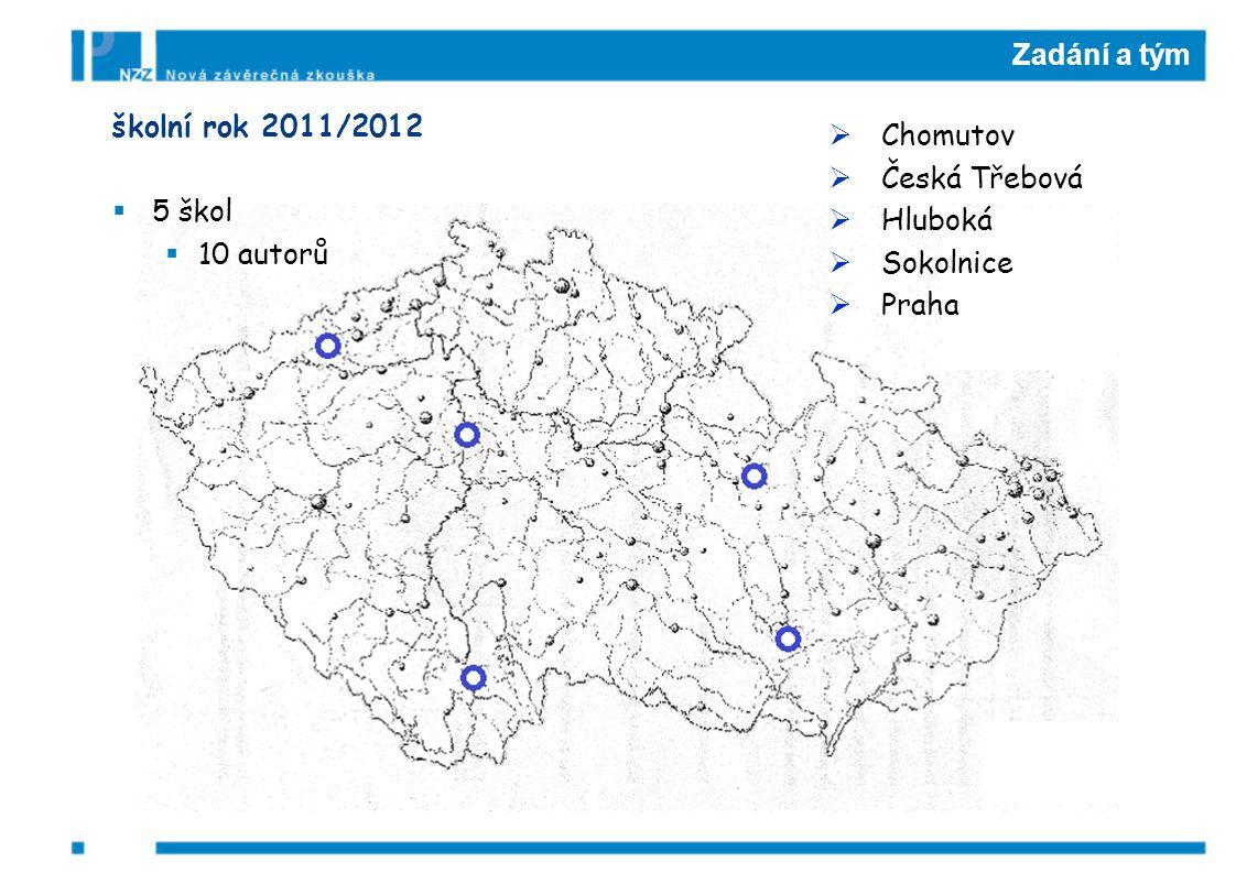 Zadání a tým školní rok 2011/2012  5 škol  10 autorů  Chomutov  Česká Třebová  Hluboká  Sokolnice  Praha