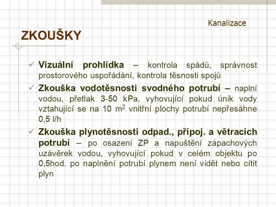 Kanalizace MONTÁŽ ŠIKMÝCH PŘIPOJ.