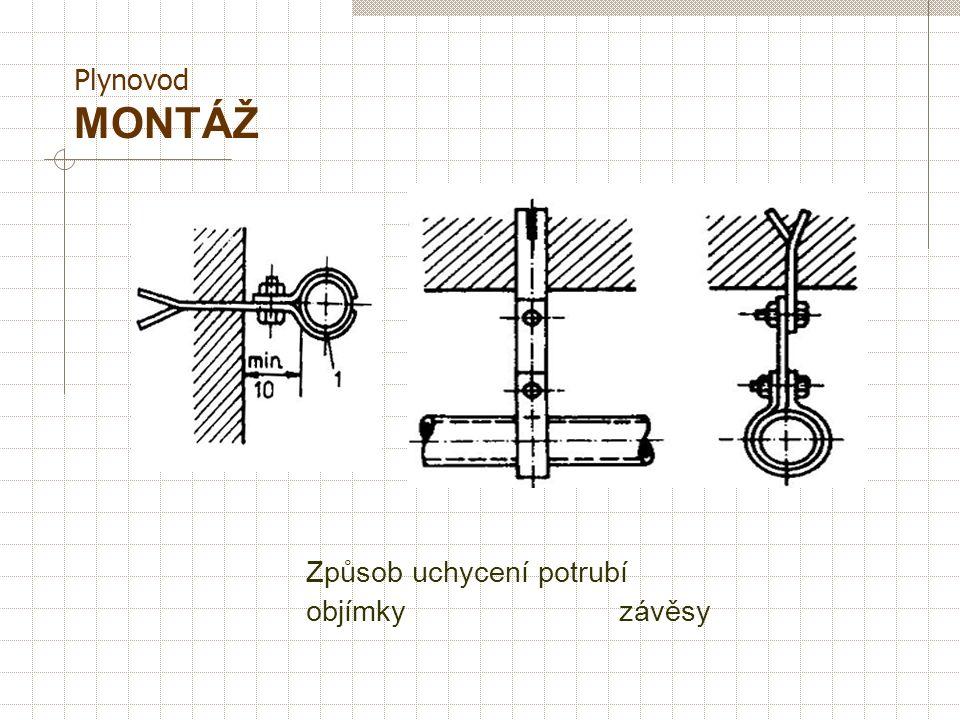 Plynovod MONTÁŽ  Směr potrubí se mění navařením tvarovek nebo ohnutím trubek. V drážkách se upevňuje potrubí skobami nebo háčky, potrubí volně vedená