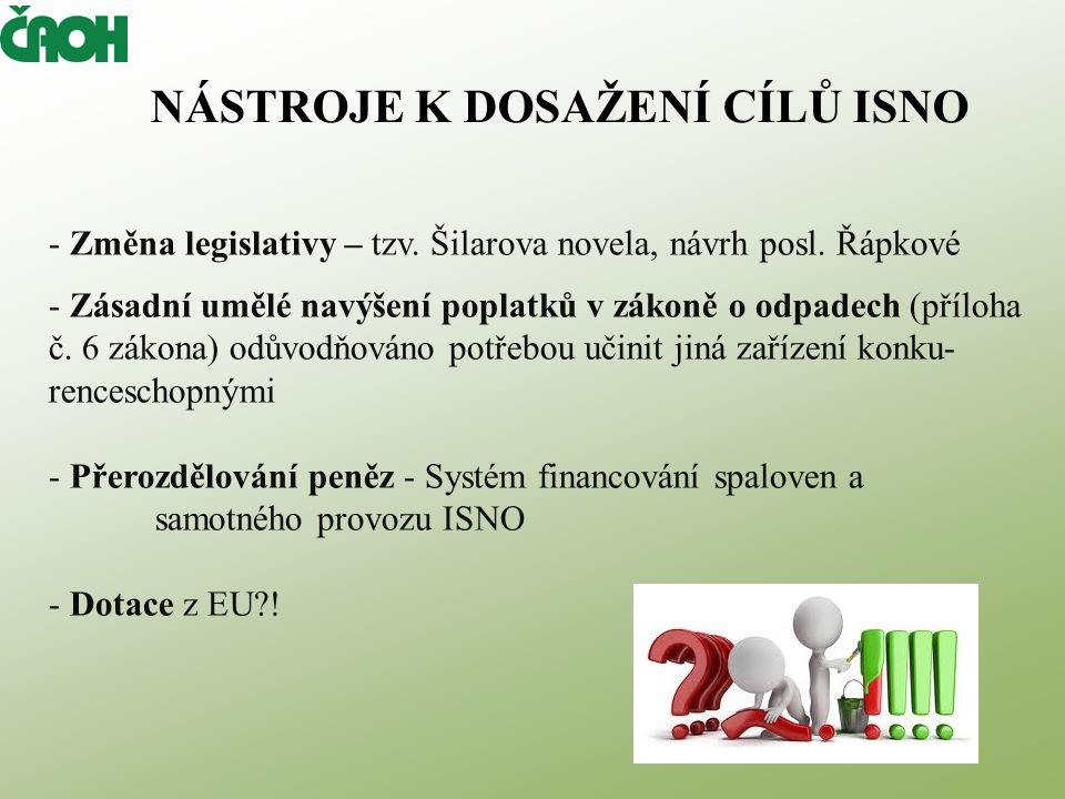 - Změna legislativy – tzv. Šilarova novela, návrh posl.