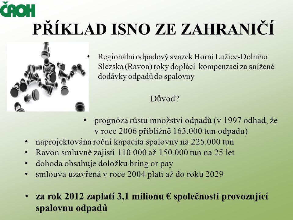 PŘÍKLAD ISNO ZE ZAHRANIČÍ Regionální odpadový svazek Horní Lužice-Dolního Slezska (Ravon) roky doplácí kompenzaci za snížené dodávky odpadů do spalovny Důvod.