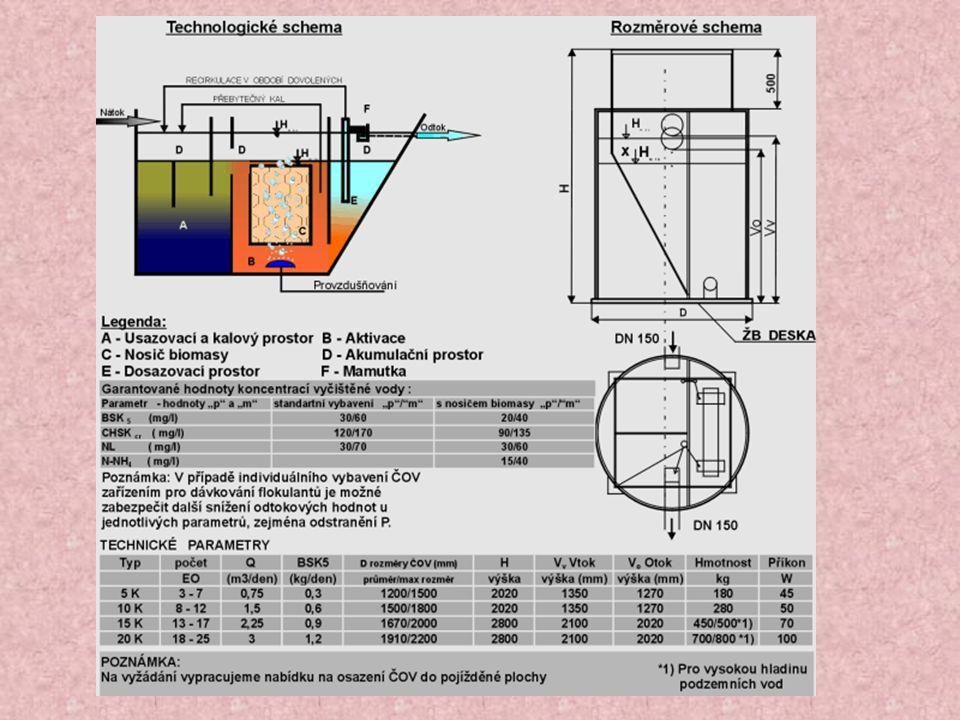 Další výhody: rychlá montáž vysoké procento využití kyslíku ve vzduchu, nízká energetická náročnost na provoz široký rozsah zatížení provzdušňovačů vzduchem nízká tlaková ztráta odolnost proti ucpávání zvláště v průmyslových odpadních vodách snadná kontrola a údržba systému za plného provozu ČOV možnost seřízení množství dodávaného vzduchu (kyslíku) v jednotlivých částech aktivační nádrže možnost rekonstrukce zastaralých a nevyhovujících provzdušňovacích systémů i za provozu