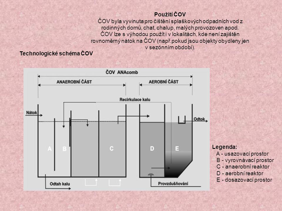 Možnost použití: Biologická čistírna odpadních vod AS - VARIOcomp N (dále jen ČOV), navazuje na v praxi ověřenou typovou řadu ČOV pod obchodním označením AS – VARIOcomp V.