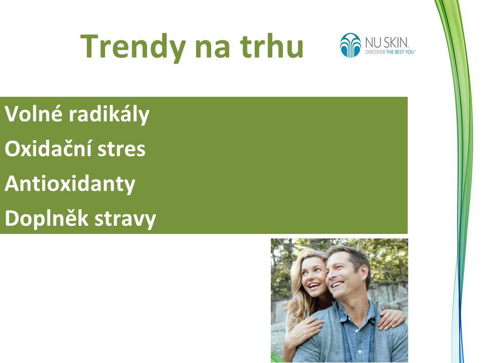 Trendy na trhu Volné radikály Oxidační stres Antioxidanty Doplněk stravy