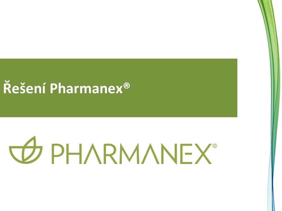 Řešení Pharmanex®