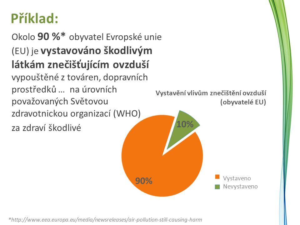 Příklad: *http://www.eea.europa.eu/media/newsreleases/air-pollution-still-causing-harm Okolo 90 %* obyvatel Evropské unie (EU) je vystavováno škodlivým látkám znečišťujícím ovzduší vypouštěné z továren, dopravních prostředků … na úrovních považovaných Světovou zdravotnickou organizací (WHO) za zdraví škodlivé