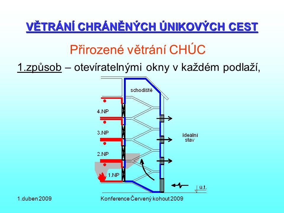 1.duben 2009Konference Červený kohout 2009 VĚTRÁNÍ CHRÁNĚNÝCH ÚNIKOVÝCH CEST Přirozené větrání CHÚC 1.způsob – otevíratelnými okny v každém podlaží,