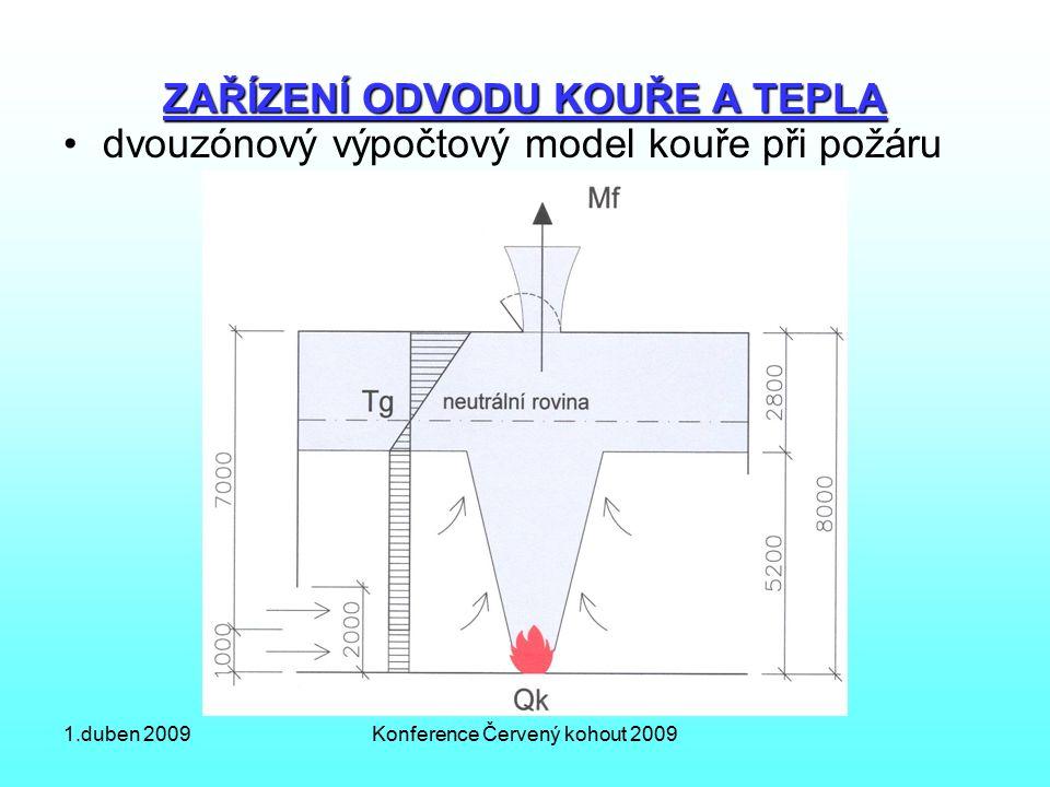 1.duben 2009Konference Červený kohout 2009 ZAŘÍZENÍ ODVODU KOUŘE A TEPLA dvouzónový výpočtový model kouře při požáru
