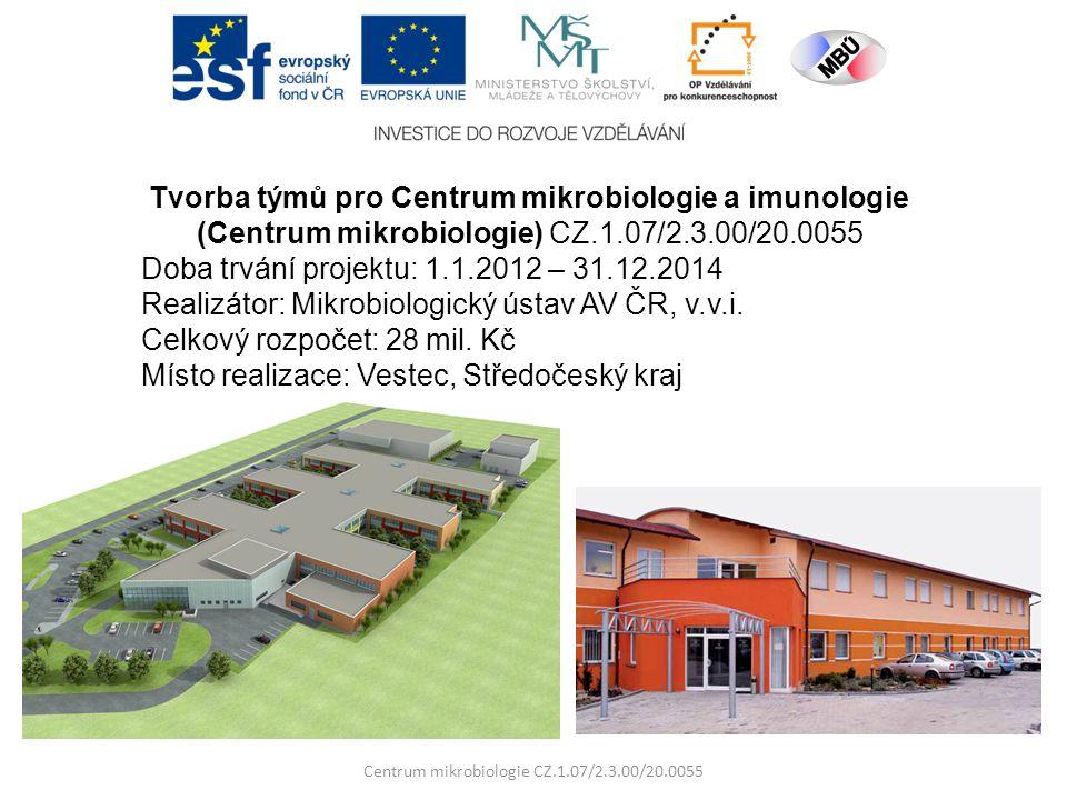Centrum mikrobiologie CZ.1.07/2.3.00/20.0055 Tvorba týmů pro Centrum mikrobiologie a imunologie (Centrum mikrobiologie) CZ.1.07/2.3.00/20.0055 Doba trvání projektu: 1.1.2012 – 31.12.2014 Realizátor: Mikrobiologický ústav AV ČR, v.v.i.