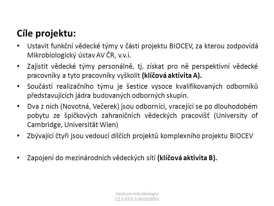 Cíle projektu: Ustavit funkční vědecké týmy v části projektu BIOCEV, za kterou zodpovídá Mikrobiologický ústav AV ČR, v.v.i.