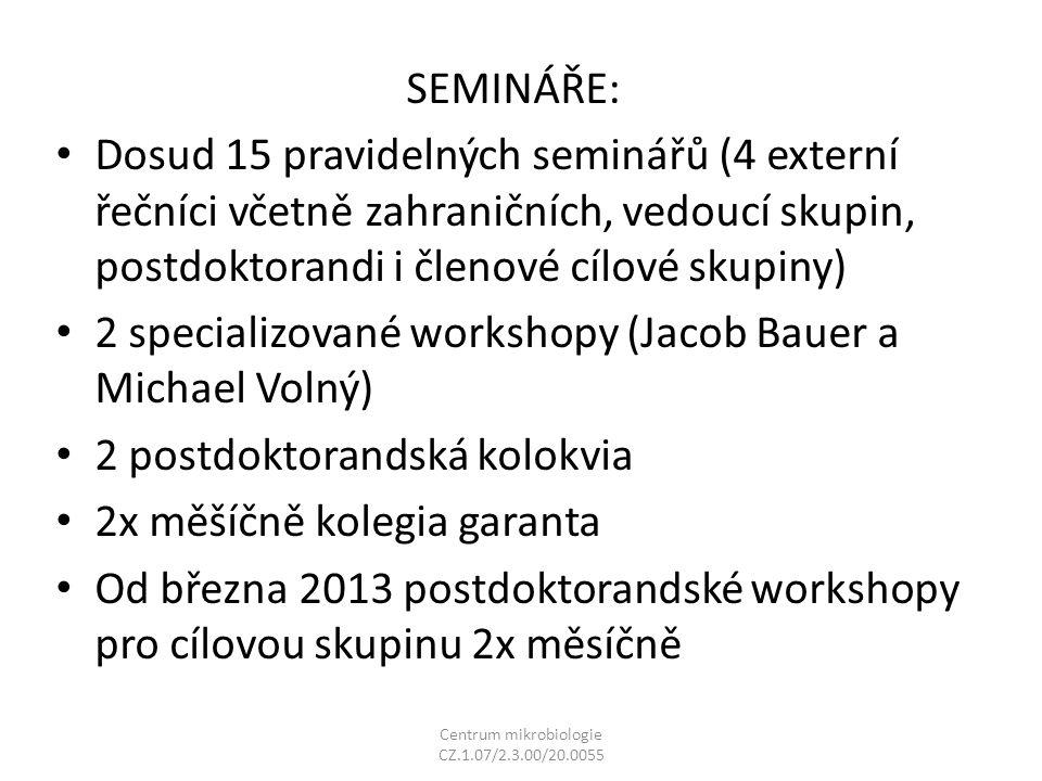 SEMINÁŘE: Dosud 15 pravidelných seminářů (4 externí řečníci včetně zahraničních, vedoucí skupin, postdoktorandi i členové cílové skupiny) 2 specializované workshopy (Jacob Bauer a Michael Volný) 2 postdoktorandská kolokvia 2x měšíčně kolegia garanta Od března 2013 postdoktorandské workshopy pro cílovou skupinu 2x měsíčně Centrum mikrobiologie CZ.1.07/2.3.00/20.0055