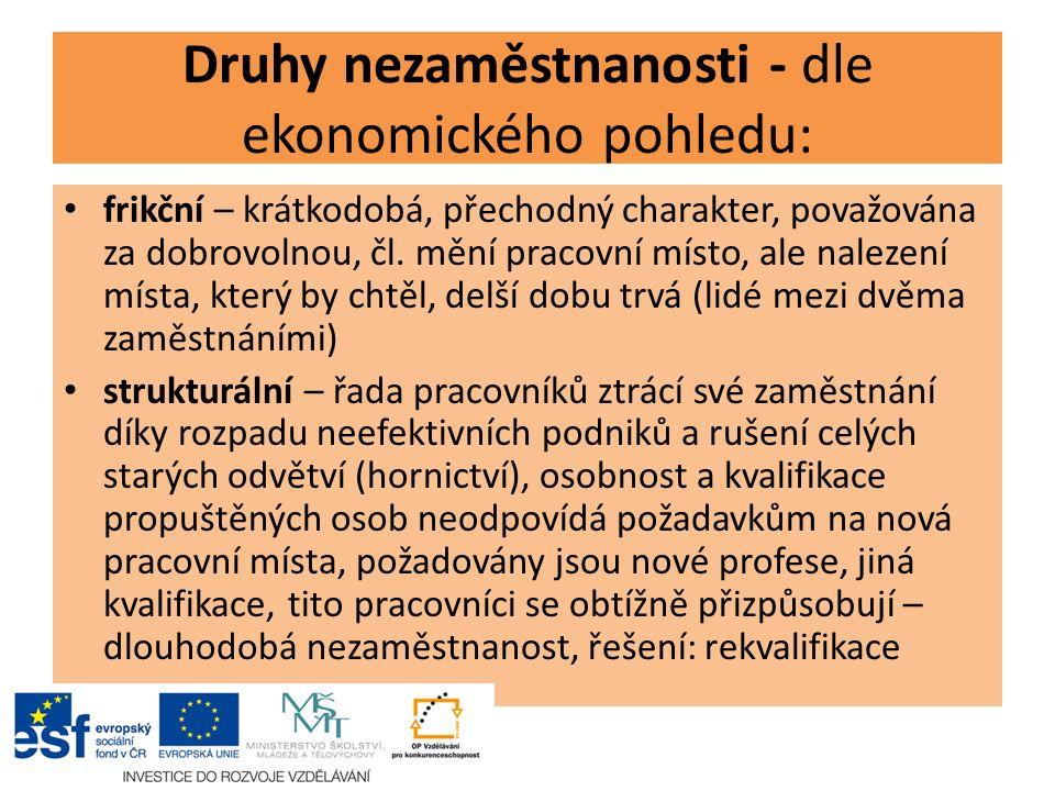 Druhy nezaměstnanosti - dle ekonomického pohledu: frikční – krátkodobá, přechodný charakter, považována za dobrovolnou, čl.