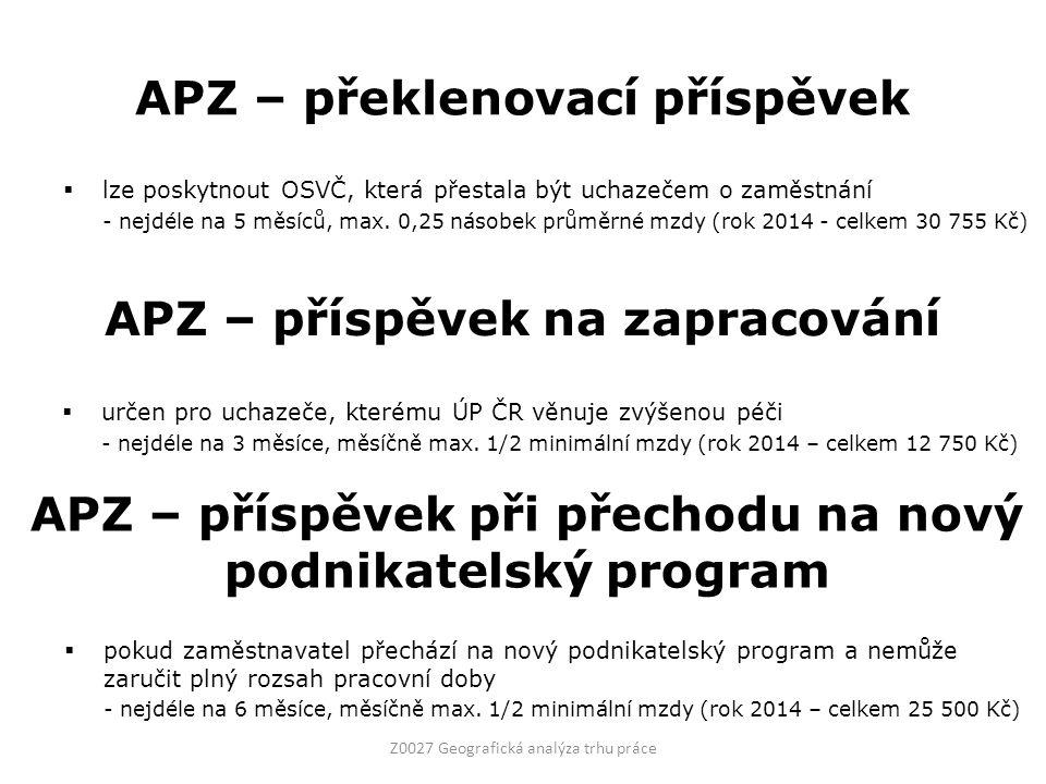 APZ – překlenovací příspěvek  lze poskytnout OSVČ, která přestala být uchazečem o zaměstnání - nejdéle na 5 měsíců, max.
