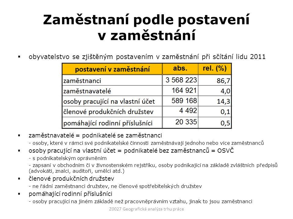 Zaměstnaní podle postavení v zaměstnání Z0027 Geografická analýza trhu práce  obyvatelstvo se zjištěným postavením v zaměstnání při sčítání lidu 2011  zaměstnavatelé = podnikatelé se zaměstnanci - osoby, které v rámci své podnikatelské činnosti zaměstnávají jednoho nebo více zaměstnanců  osoby pracující na vlastní účet = podnikatelé bez zaměstnanců = OSVČ - s podnikatelským oprávněním - zapsaní v obchodním či v živnostenském rejstříku, osoby podnikající na základě zvláštních předpisů (advokáti, znalci, auditoři, umělci atd.)  členové produkčních družstev - ne řádní zaměstnanci družstev, ne členové spotřebitelských družstev  pomáhající rodinní příslušníci - osoby pracující na jiném základě než pracovněprávním vztahu, jinak to jsou zaměstnanci