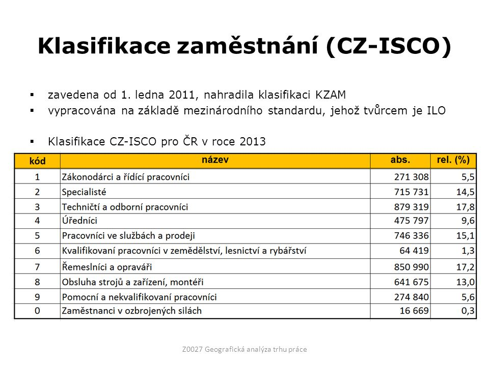 Klasifikace zaměstnání (CZ-ISCO) Z0027 Geografická analýza trhu práce  zavedena od 1.