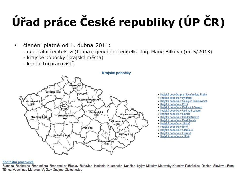 Úřad práce České republiky (ÚP ČR)  členění platné od 1.